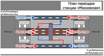 Схема пересадки на станции Московская